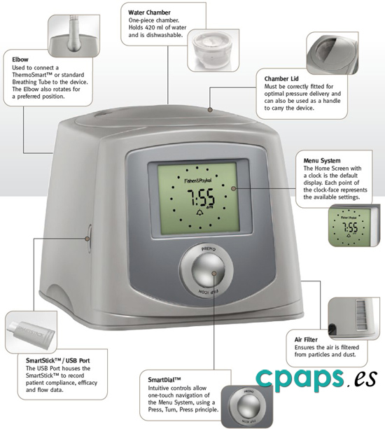 CPAP Icon+ Premo de Fisher and Paykel