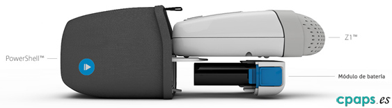 PowerShell para CPAP Breas Z1  y Z1 Auto