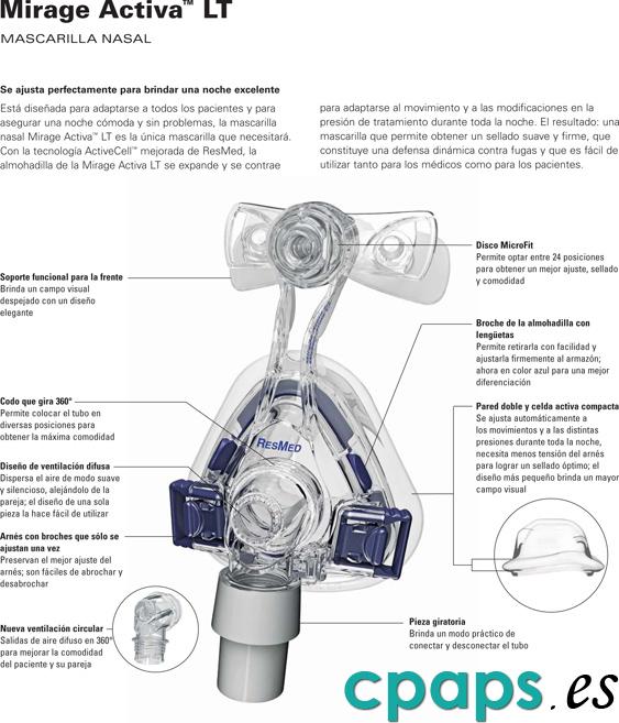 Características de la mascarilla nasal Mirage Activa LT de Resmed para máquinas CPAP