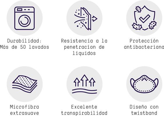 Especificaciones UNE mascarillas higiénicas contra el coronavirus covid-19